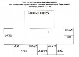 план-схема размещения факультетов