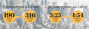 """Итоги работы СНИЛ """"PR"""" над сайтом ФМк. 2016г."""