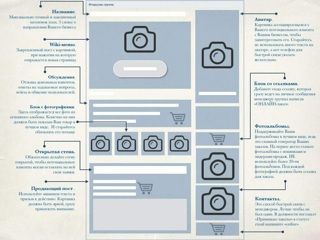 Занятия по digital-marketing. SMM: Анализ социальных сетей